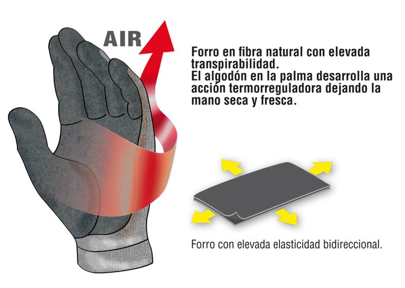 Detalle del guante Flexycotton de Cofra.
