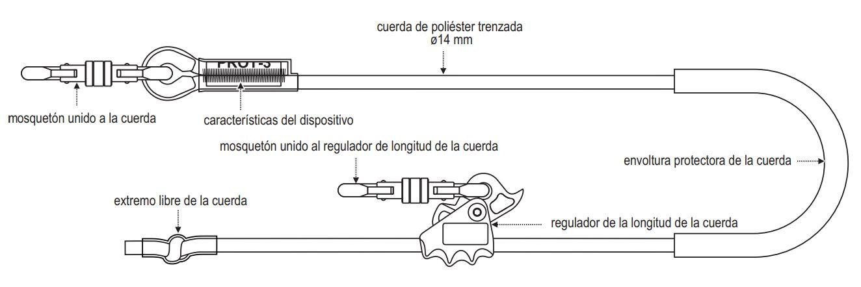 Esquema de la cuerda de posicionamiento regulable