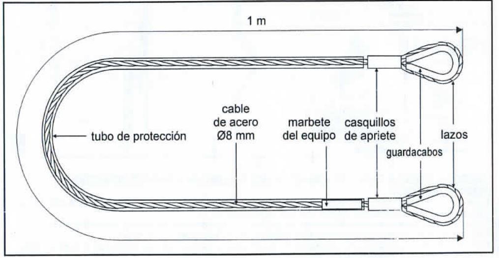 Estructura del cable de amarre de acero