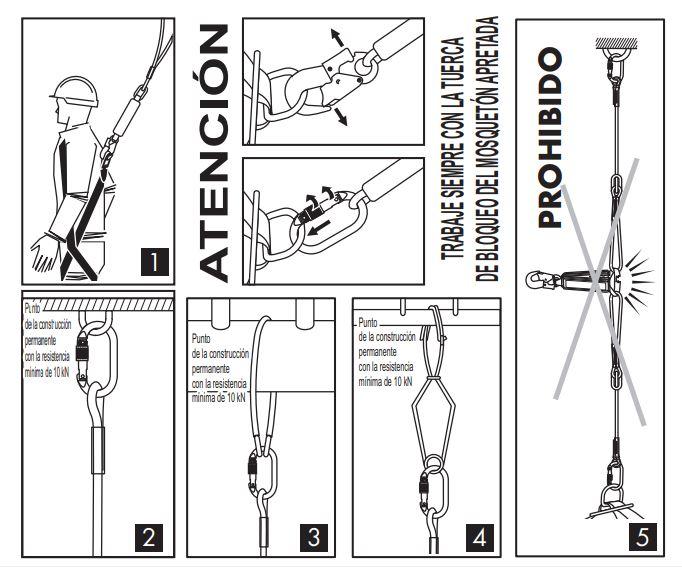 Recomendaciones de uso para la conexión de equipos con absorbedor de energía.